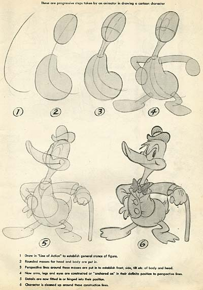 Introduction To Character Design Know Your Basics : John k stuff animation school lesson legged