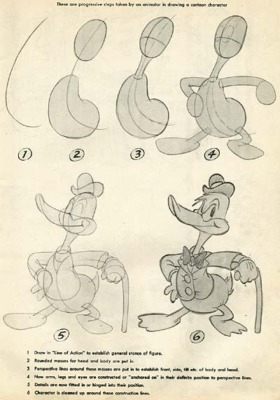 John K Stuff Animation School Lesson 4 2 Legged Characters Full
